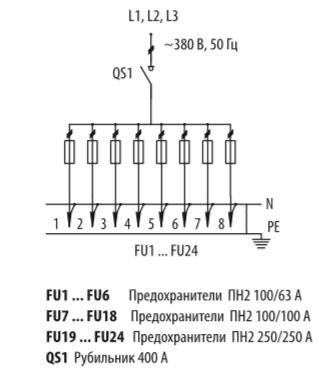 Схема распределительных шкафов ШР-11-73510-31УХЛ3 и ШР-11-73510-54У3