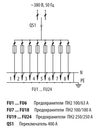 Схема распределительных шкафов ШР-11-73522-31УХЛ3 и ШР-11-73522-54У3