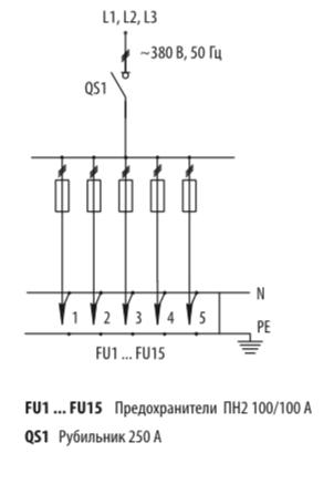 Схема распределительных шкафов ШР-11-73702-31УХЛ3 и ШР-11-73702-54У3