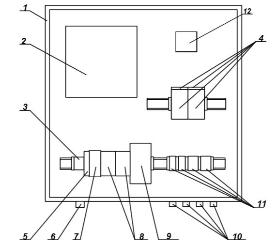 Внешний вид УСПД в конструктивном исполнении в шкафу