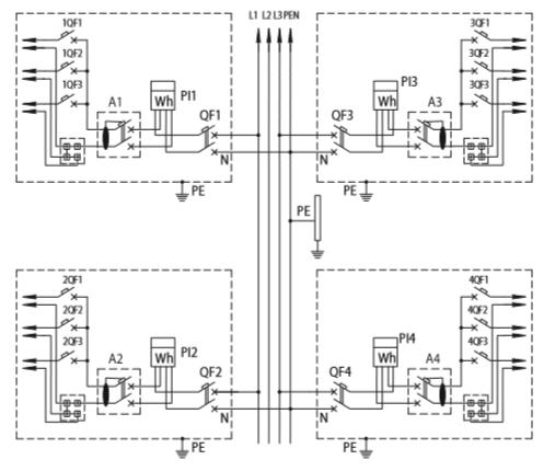 Принципиальная электрическая схема УЭРМ, ЩУР с однофазным вводом