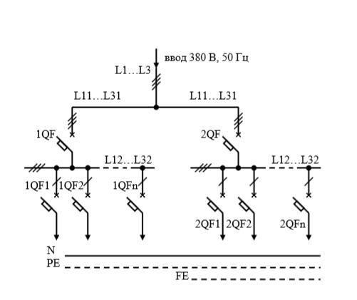 Схемы электрические принципиальные офисныз учетно-распределительных щитов
