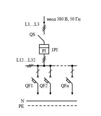 ЩУР-16 для подключения компьютерной техники