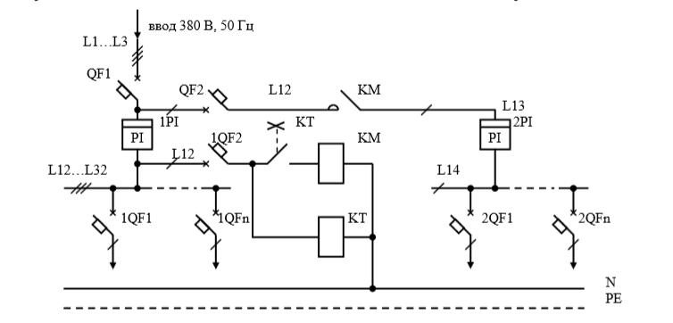ЩУР-03, Схемы электрические