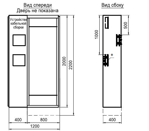 Шкаф ввода с устройством кабельной сборки с глубиной 400 мм