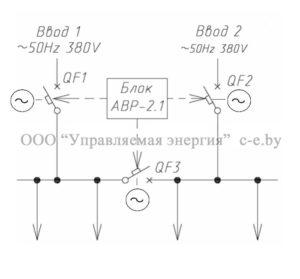 Схема БАВР-2.1 с применением автоматических выключателей QF1/QF2/QF3 с моторным приводом