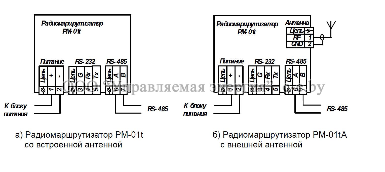 Схема подключения внешних устройств к радиомаршрутизаторам РМ-01t