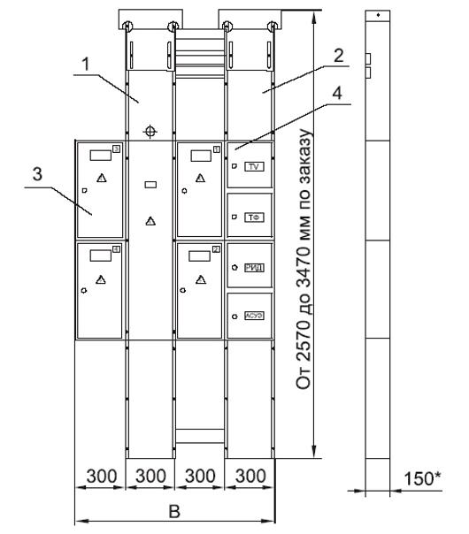 Габаритные размеры устройства типа УЭРМ