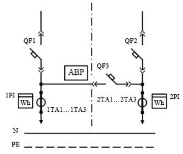 Схема первичных соединений УВР-09