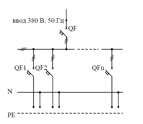 Схема распределительного пункта ПР11-005