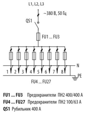 Схема распределительных шкафов ШР-11-73512-31УХЛ3 и ШР-11-73512-54У3