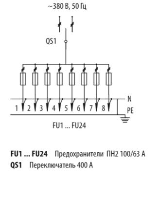 Схема распределительных шкафов ШР-11-73518-31УХЛ3 и ШР-11-73518-54У3