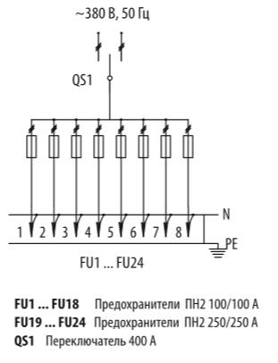 Схема распределительных шкафов ШР-11-73523-31УХЛ3 и ШР-11-73523-54У3