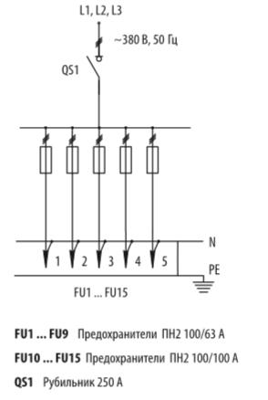 Схема распределительных шкафов ШР-11-73703-31УХЛ3 и ШР-11-73703-54У3