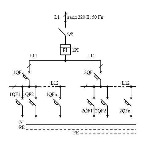 ЩУР-12 для подключения компьютерной техники(офисные)