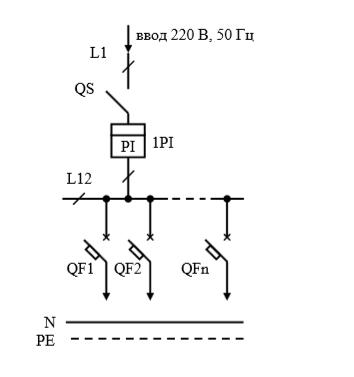 Схемы электрические принципиальные учетно-распределительных щитов для офиса