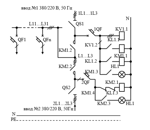 Схемы электрические принципиальные учетно-распределительных щитов с устройством АВР