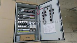 Шкафы управления с частотными преобразователями ABB ACS580