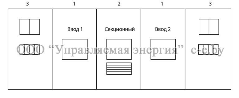 Элементы устройства ГРЩ