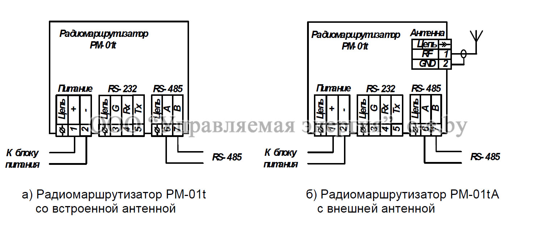 Схема подключения внешних устройств к радиомаршрутизаторам RМ-01tA