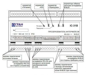 Внешний вид преобразователя интерфейсов IC-31B (МБ-01)