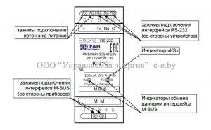 Внешний вид преобразователя интерфейсов IC-31C (МБ-02)